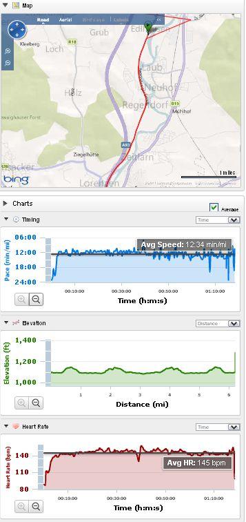 vorbereitung regensburg halbmarathon